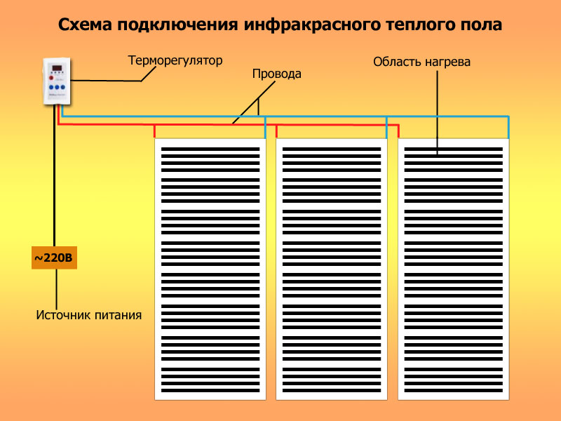 Схема подключения  инфракрасного теплого пола